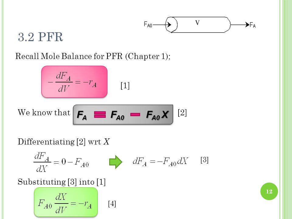 3.2 PFR FA FA0 FA0 X Recall Mole Balance for PFR (Chapter 1); [1]